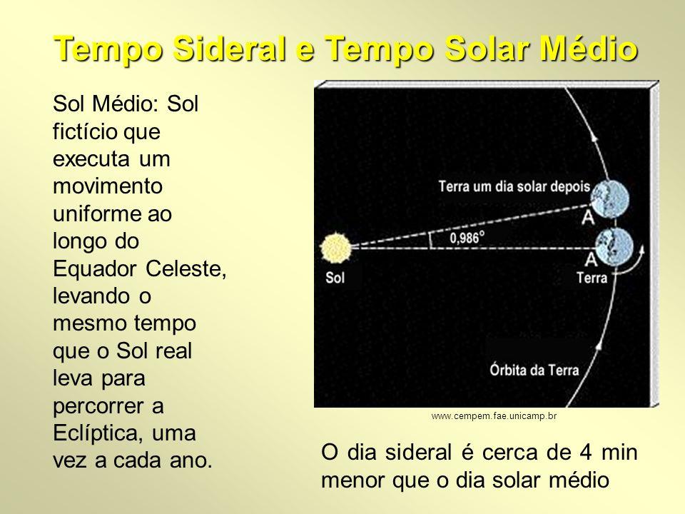 Tempo Sideral e Tempo Solar Médio O dia sideral é cerca de 4 min menor que o dia solar médio Sol Médio: Sol fictício que executa um movimento uniforme