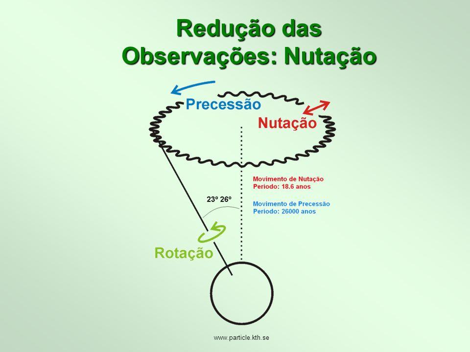 Redução das Observações: Nutação www.particle.kth.se