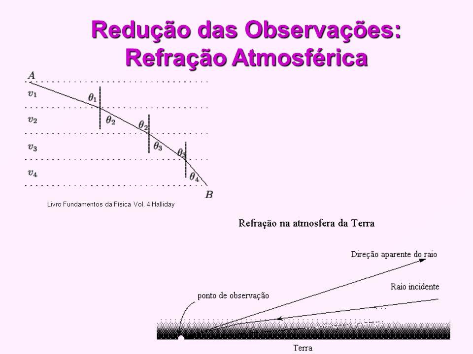 Redução das Observações: Refração Atmosférica Livro Fundamentos da Física Vol. 4 Halliday