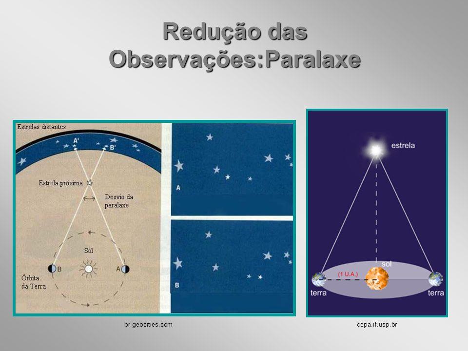 Redução das Observações:Paralaxe br.geocities.comcepa.if.usp.br