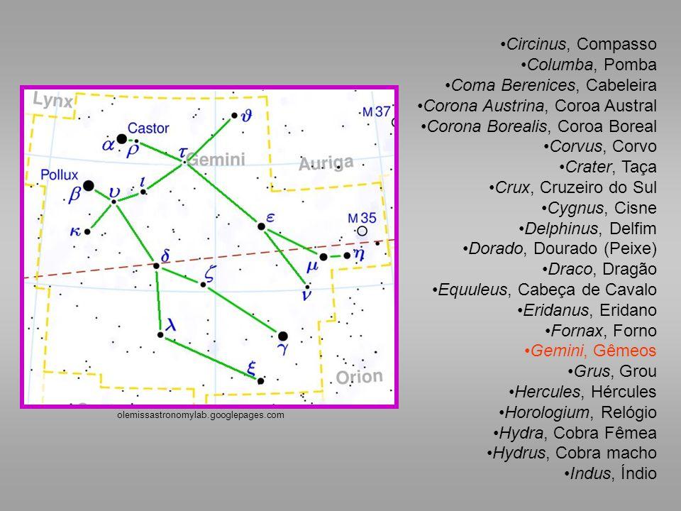Circinus, Compasso Columba, Pomba Coma Berenices, Cabeleira Corona Austrina, Coroa Austral Corona Borealis, Coroa Boreal Corvus, Corvo Crater, Taça Cr