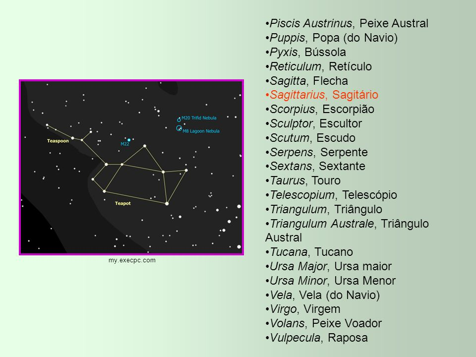 Piscis Austrinus, Peixe Austral Puppis, Popa (do Navio) Pyxis, Bússola Reticulum, Retículo Sagitta, Flecha Sagittarius, Sagitário Scorpius, Escorpião