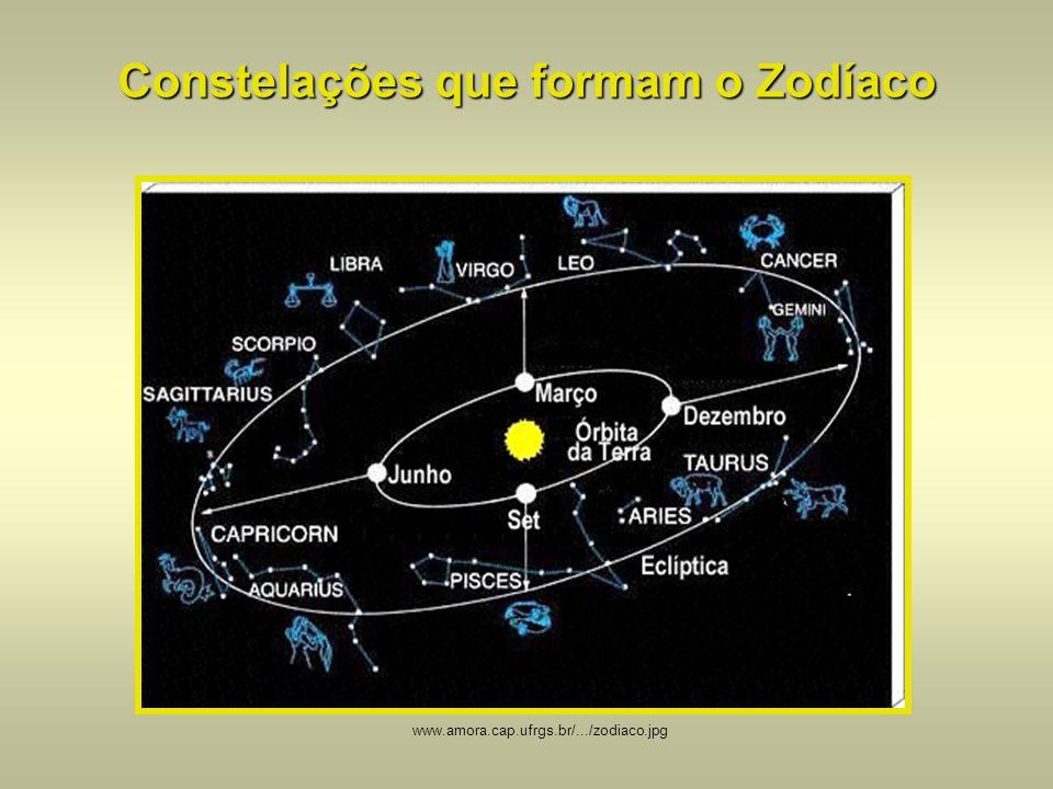 Horizonte: Plano tangente à Terra, perpendicular à vertical do lugar em que se encontra o observador.