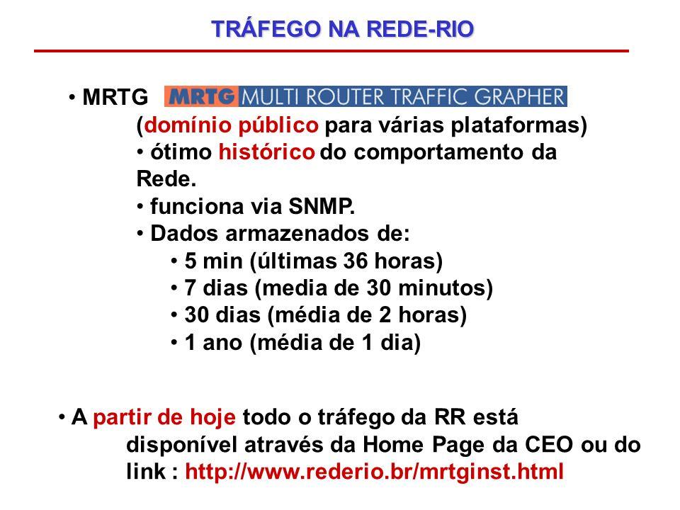 TRÁFEGO NA REDE-RIO A partir de hoje todo o tráfego da RR está disponível através da Home Page da CEO ou do link : http://www.rederio.br/mrtginst.html