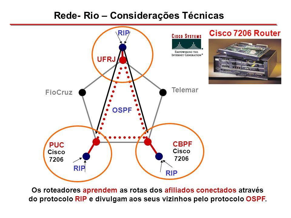 Telemar FioCruz Rede- Rio – Considerações Técnicas Cisco 7206 Router PUC Cisco 7206 CBPF Cisco 7206 Os roteadores aprendem as rotas dos afiliados cone