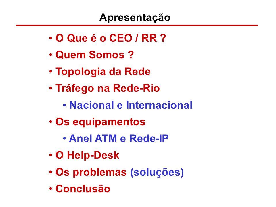 Apresentação O Que é o CEO / RR ? Quem Somos ? Topologia da Rede Tráfego na Rede-Rio Nacional e Internacional Os equipamentos Anel ATM e Rede-IP O Hel
