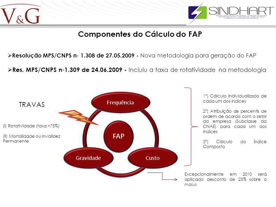 Componentes do Cálculo do FAP FAP FrequênciaCustoGravidade TRAVAS (i) Rotatividade (taxa >75%) (ii) Mortalidade ou Invalidez Permanente 1°) Cálculo in