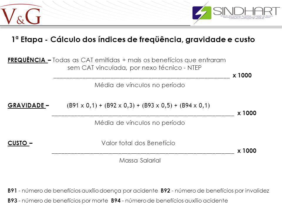 1ª Etapa - Cálculo dos índices de freqüência, gravidade e custo FREQUÊNCIA – Todas as CAT emitidas + mais os benefícios que entraram sem CAT vinculada