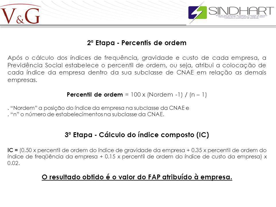 2ª Etapa - Percentis de ordem Após o cálculo dos índices de frequência, gravidade e custo de cada empresa, a Previdência Social estabelece o percentil