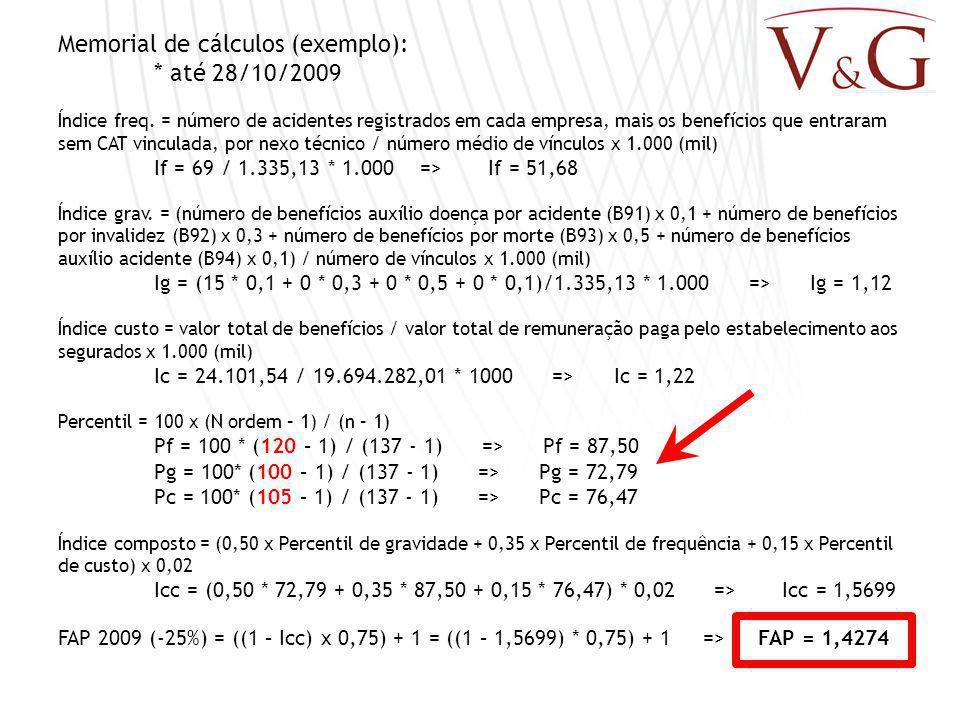 www.vogasegajo.com Memorial de cálculos (exemplo): * até 28/10/2009 Índice freq. = número de acidentes registrados em cada empresa, mais os benefícios