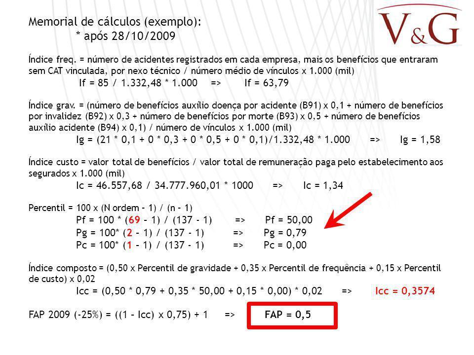 www.vogasegajo.com Memorial de cálculos (exemplo): * após 28/10/2009 Índice freq. = número de acidentes registrados em cada empresa, mais os benefício