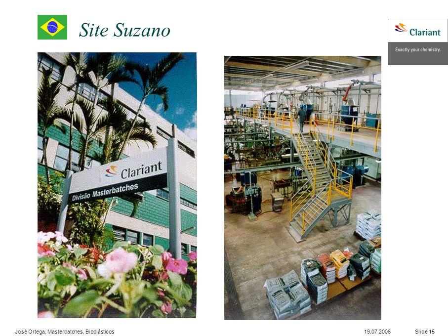 José Ortega, Masterbatches, Bioplásticos Slide 1519.07.2006 Site Suzano