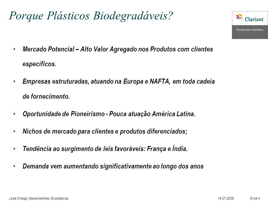 José Ortega, Masterbatches, Bioplásticos Slide 419.07.2006 Porque Plásticos Biodegradáveis.