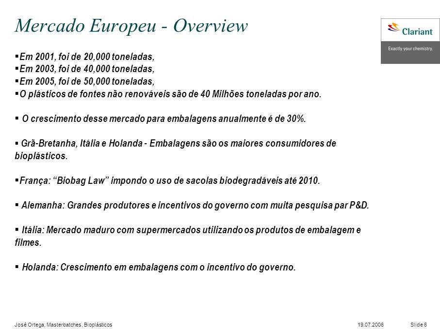 José Ortega, Masterbatches, Bioplásticos Slide 619.07.2006 Mercado Europeu - Overview Em 2001, foi de 20,000 toneladas, Em 2003, foi de 40,000 toneladas, Em 2005, foi de 50,000 toneladas, O plásticos de fontes não renováveis são de 40 Milhões toneladas por ano.