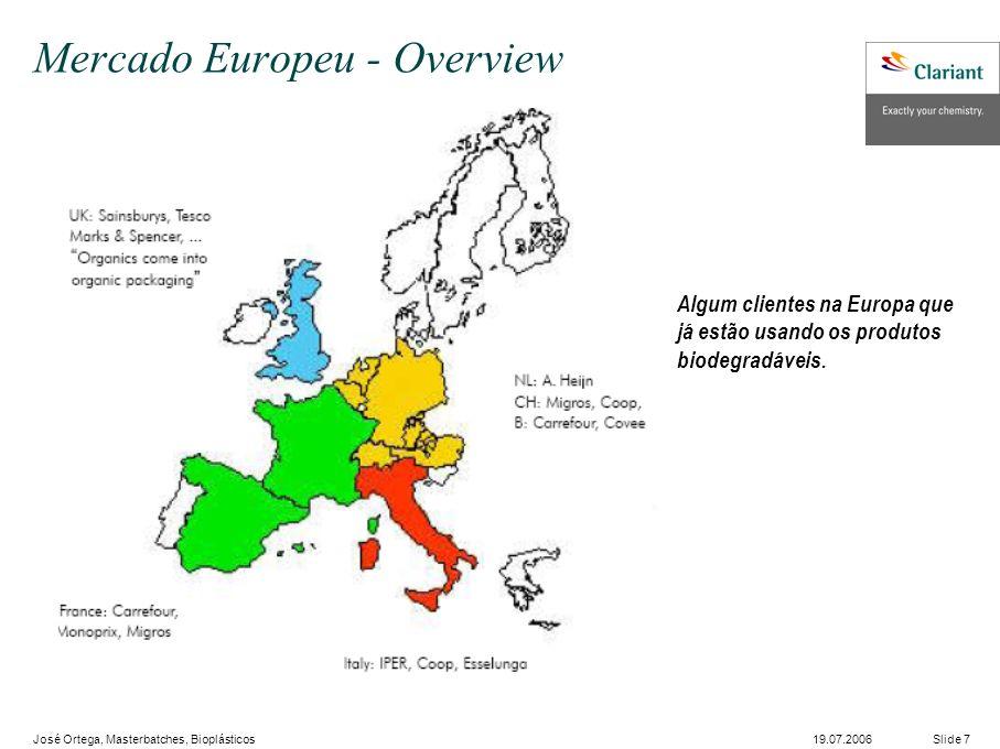 José Ortega, Masterbatches, Bioplásticos Slide 719.07.2006 Mercado Europeu - Overview Algum clientes na Europa que já estão usando os produtos biodegradáveis.