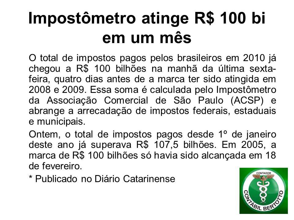 Impostômetro atinge R$ 100 bi em um mês O total de impostos pagos pelos brasileiros em 2010 já chegou a R$ 100 bilhões na manhã da última sexta- feira