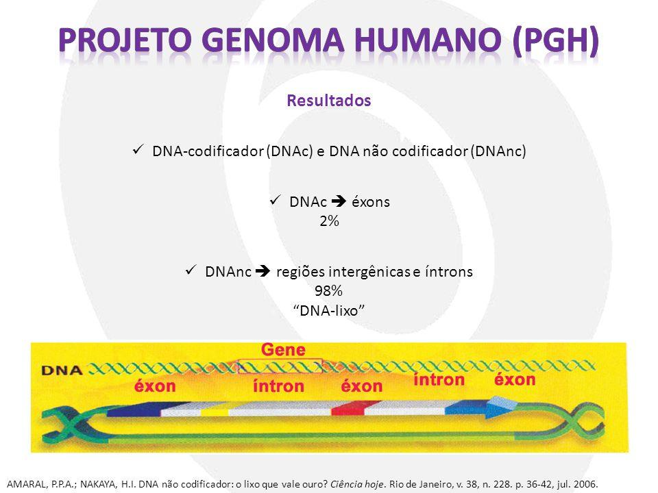 Resultados AMARAL, P.P.A.; NAKAYA, H.I. DNA não codificador: o lixo que vale ouro? Ciência hoje. Rio de Janeiro, v. 38, n. 228. p. 36-42, jul. 2006. D