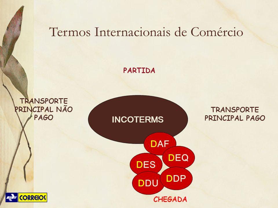 INCOTERMS DAF DES DEQ DDU DDP PARTIDA TRANSPORTE PRINCIPAL NÃO PAGO TRANSPORTE PRINCIPAL PAGO CHEGADA Termos Internacionais de Comércio