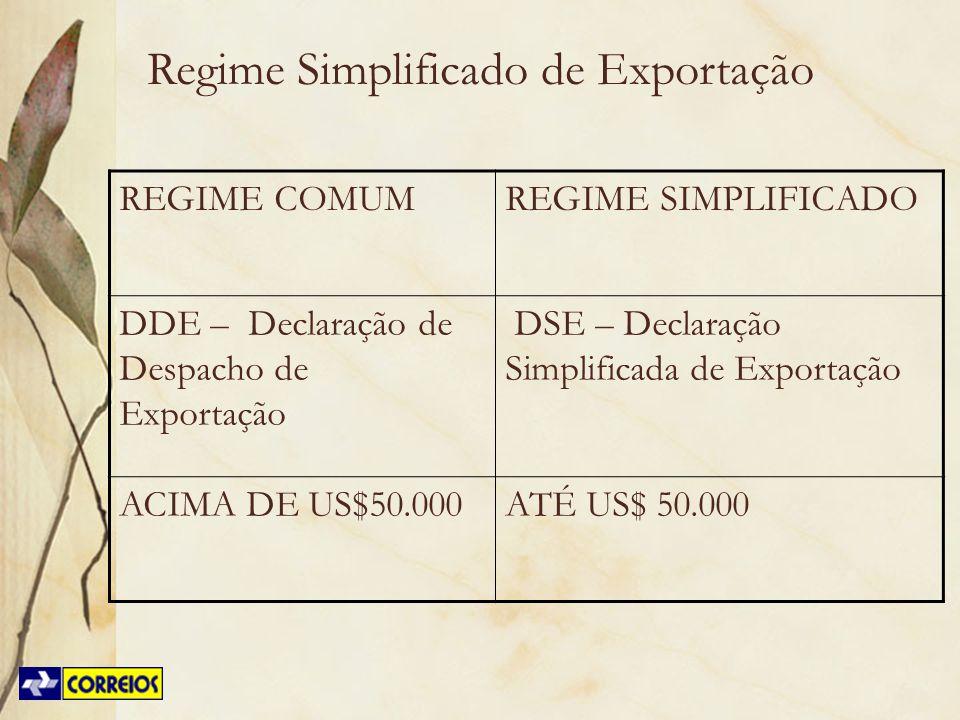 Regime Simplificado de Exportação REGIME COMUMREGIME SIMPLIFICADO DDE – Declaração de Despacho de Exportação DSE – Declaração Simplificada de Exportaç