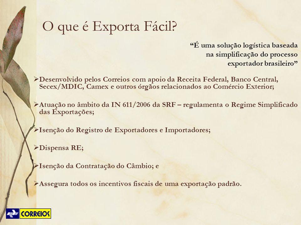 O que é Exporta Fácil? Desenvolvido pelos Correios com apoio da Receita Federal, Banco Central, Secex/MDIC, Camex e outros órgãos relacionados ao Comé