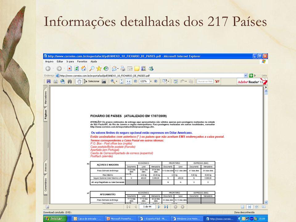 Informações detalhadas dos 217 Países