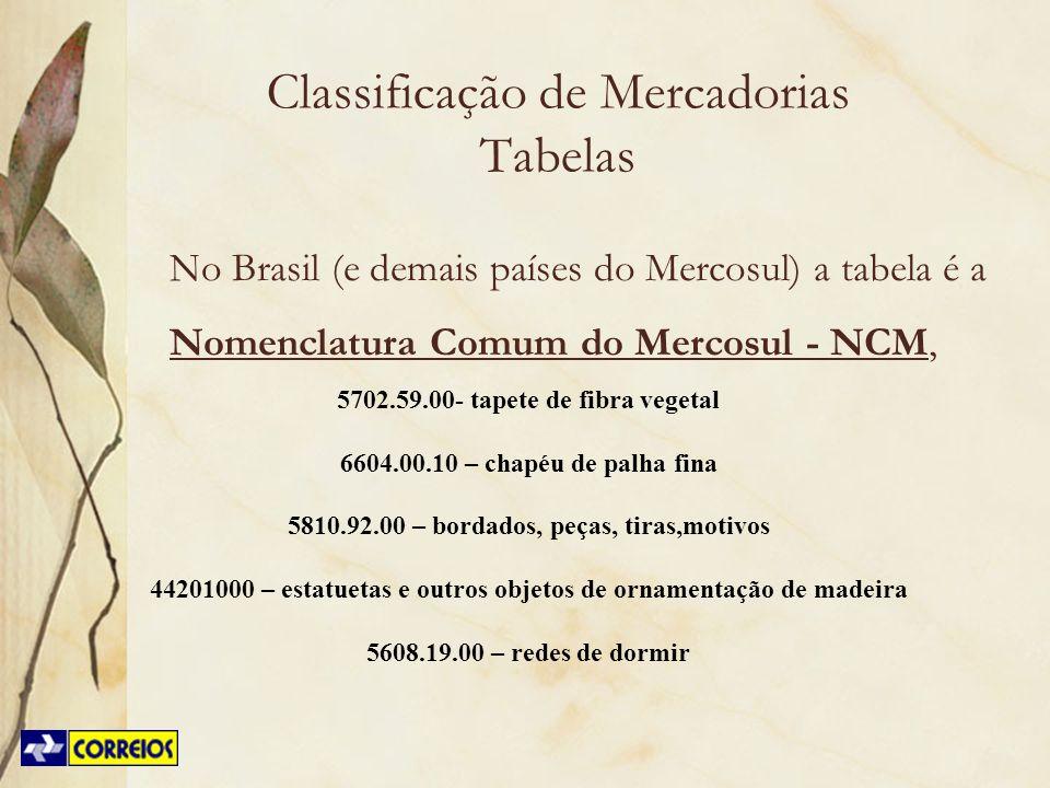 Classificação de Mercadorias Tabelas No Brasil (e demais países do Mercosul) a tabela é a Nomenclatura Comum do Mercosul - NCM, 5702.59.00- tapete de