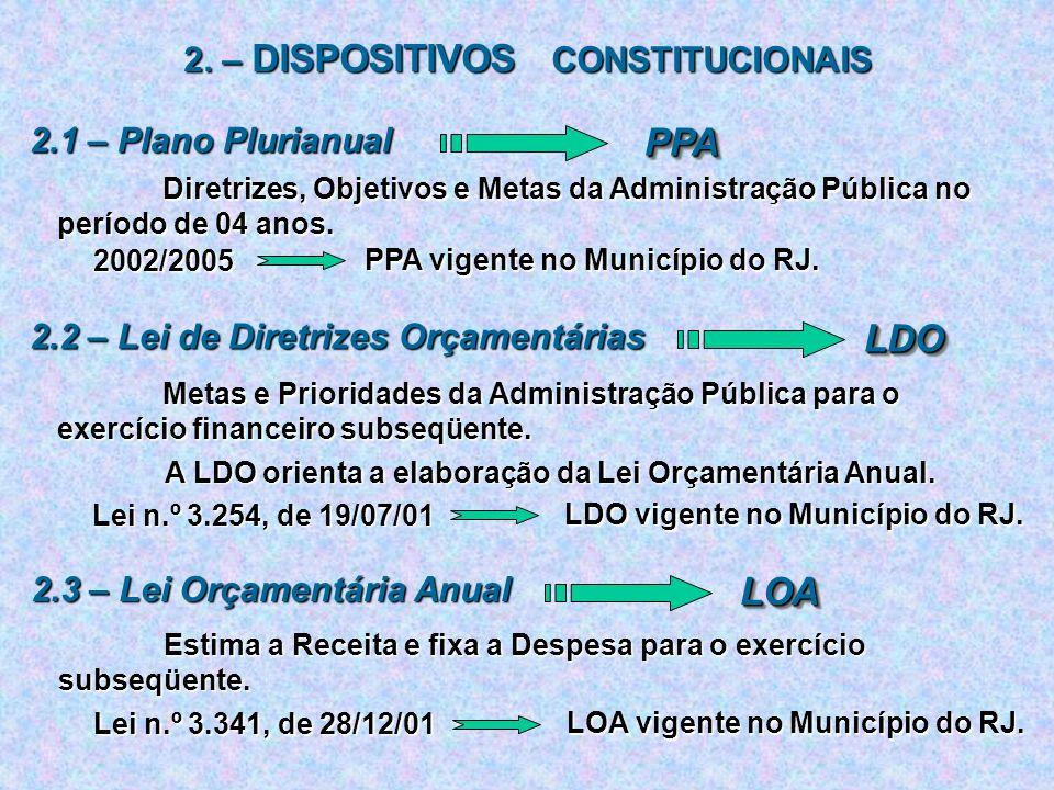 2. – DISPOSITIVOS CONSTITUCIONAIS 2.1 – Plano Plurianual PPA PPA Diretrizes, Objetivos e Metas da Administração Pública no período de 04 anos. 2002/20