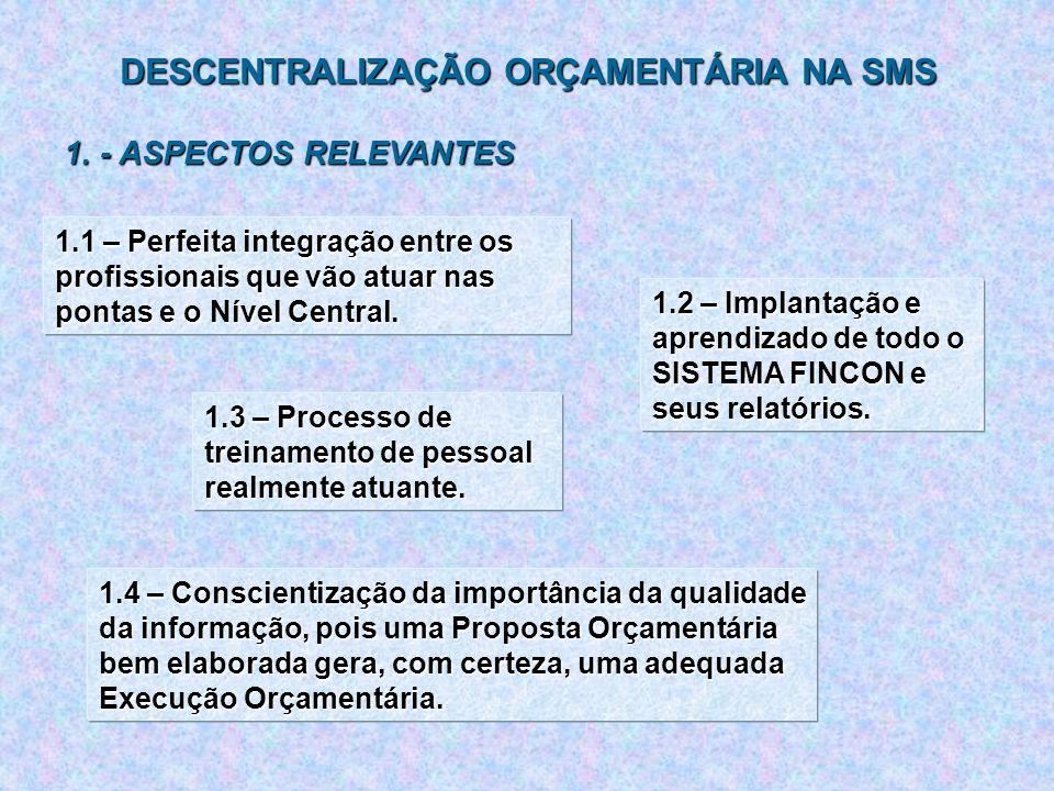 DESCENTRALIZAÇÃO ORÇAMENTÁRIA NA SMS 1. - ASPECTOS RELEVANTES 1.1 – Perfeita integração entre os profissionais que vão atuar nas pontas e o Nível Cent