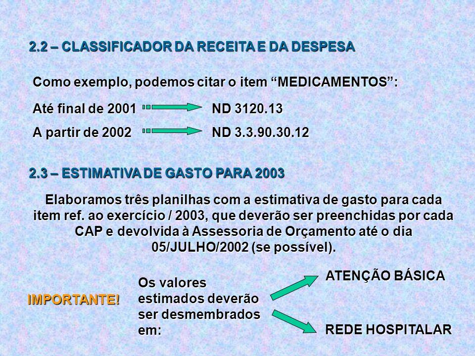 Como exemplo, podemos citar o item MEDICAMENTOS: 2.2 – CLASSIFICADOR DA RECEITA E DA DESPESA Até final de 2001 ND 3120.13 A partir de 2002 ND 3.3.90.3