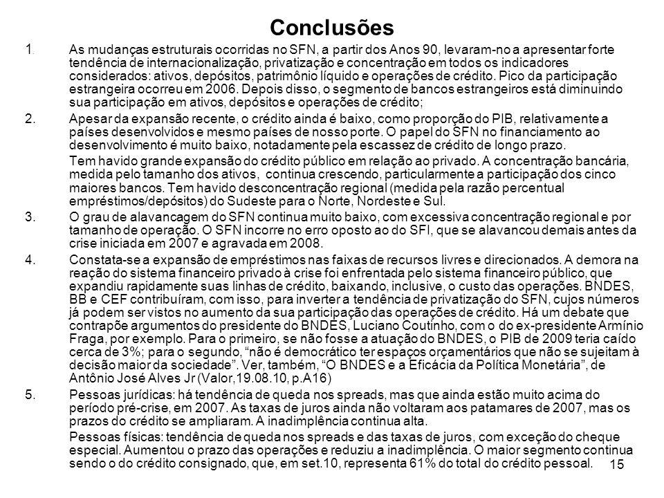 15 Conclusões 1. As mudanças estruturais ocorridas no SFN, a partir dos Anos 90, levaram-no a apresentar forte tendência de internacionalização, priva