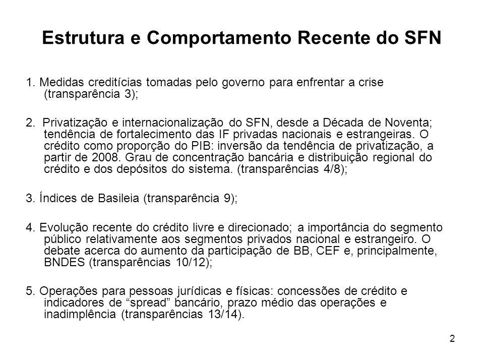 2 Estrutura e Comportamento Recente do SFN 1. Medidas creditícias tomadas pelo governo para enfrentar a crise (transparência 3); 2. Privatização e int
