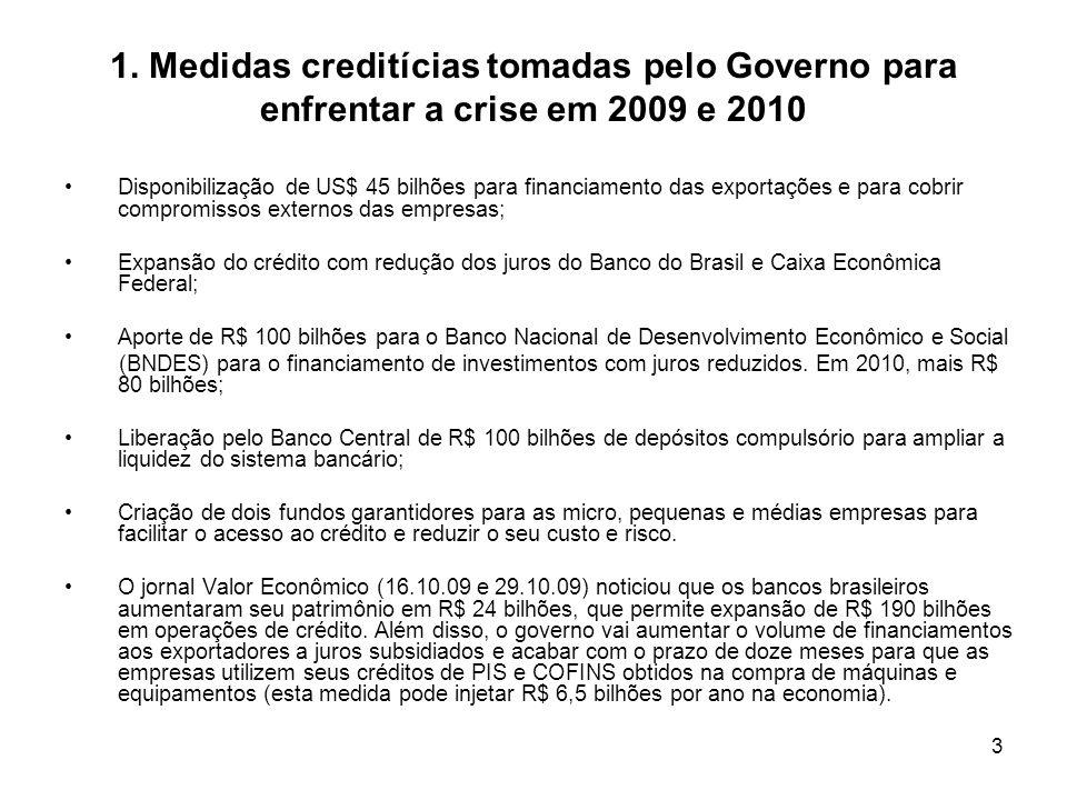 3 1. Medidas creditícias tomadas pelo Governo para enfrentar a crise em 2009 e 2010 Disponibilização de US$ 45 bilhões para financiamento das exportaç