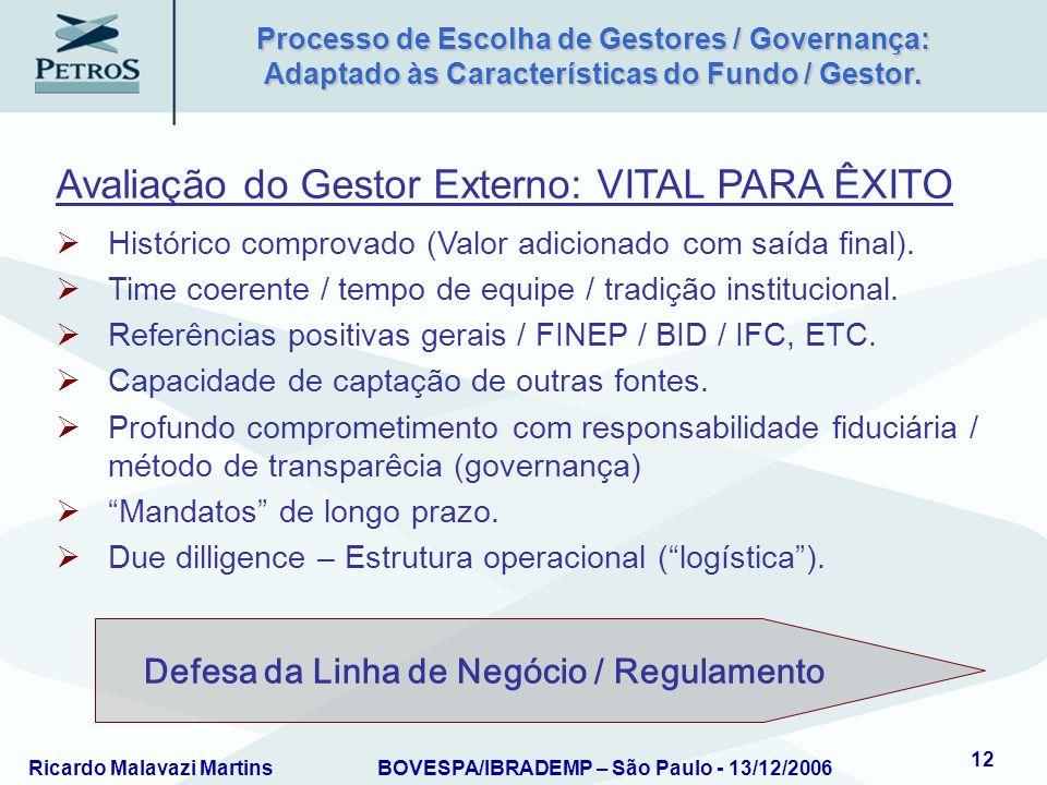 Ricardo Malavazi MartinsBOVESPA/IBRADEMP – São Paulo - 13/12/2006 12 Processo de Escolha de Gestores / Governança: Adaptado às Características do Fund