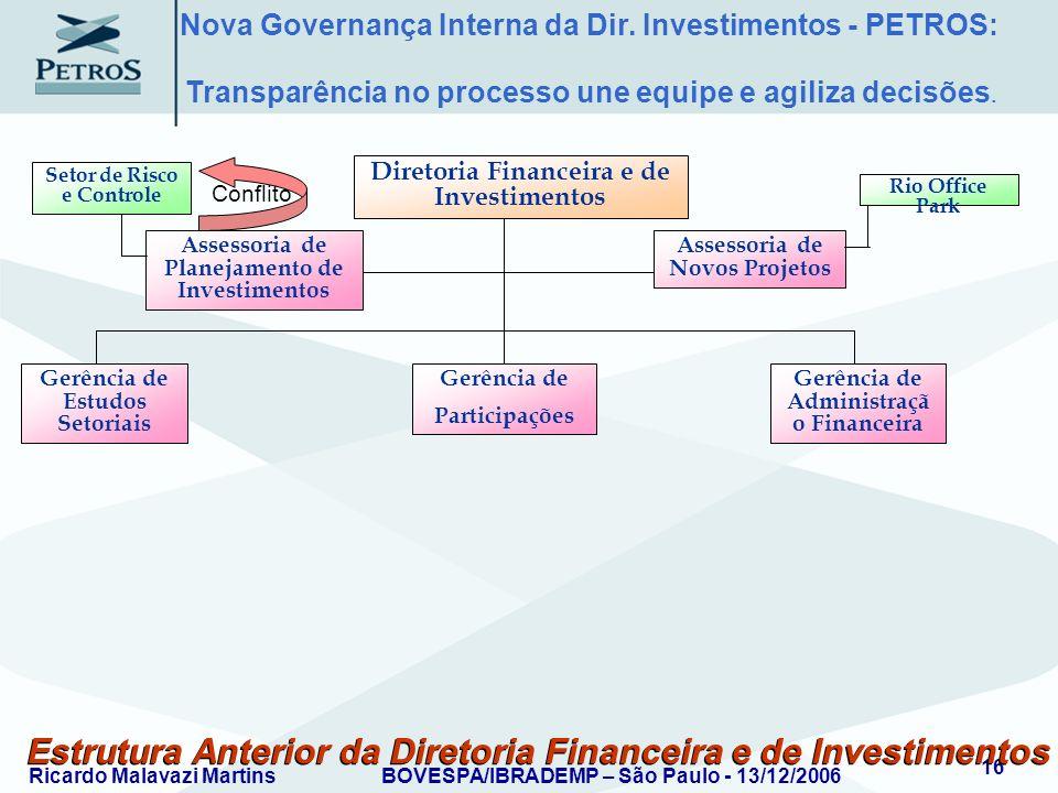 Ricardo Malavazi MartinsBOVESPA/IBRADEMP – São Paulo - 13/12/2006 16 Estrutura Anterior da Diretoria Financeira e de Investimentos Assessoria de Plane