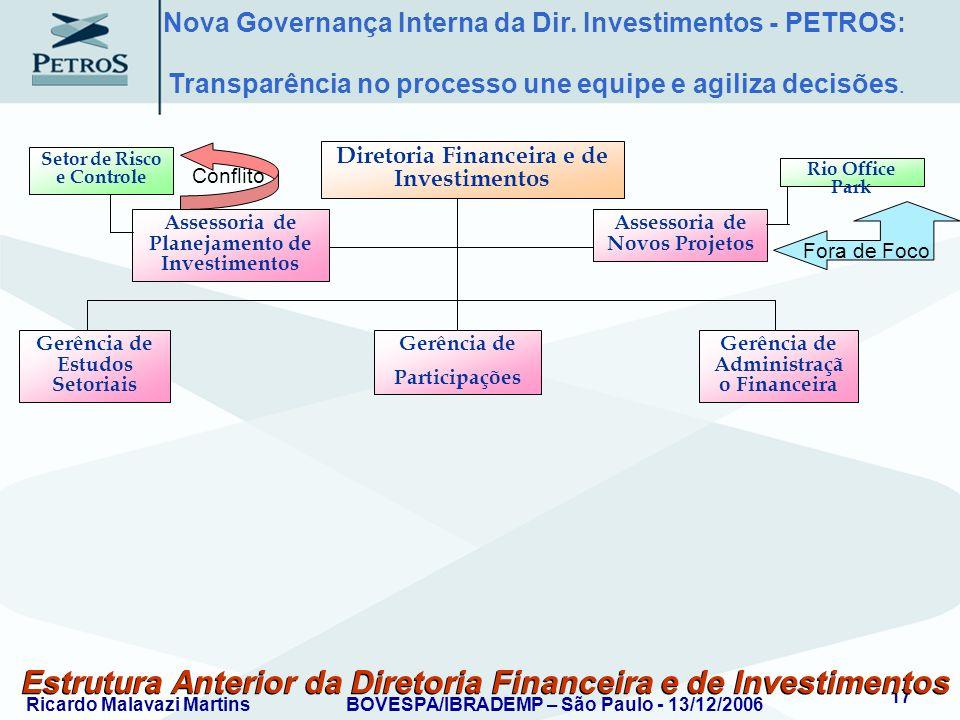 Ricardo Malavazi MartinsBOVESPA/IBRADEMP – São Paulo - 13/12/2006 17 Estrutura Anterior da Diretoria Financeira e de Investimentos Assessoria de Plane