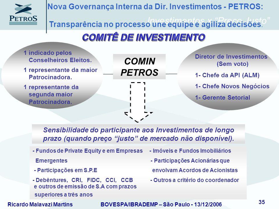 Ricardo Malavazi MartinsBOVESPA/IBRADEMP – São Paulo - 13/12/2006 35 - Fundos de Private Equity e em Empresas - Imóveis e Fundos Imobiliários Emergent