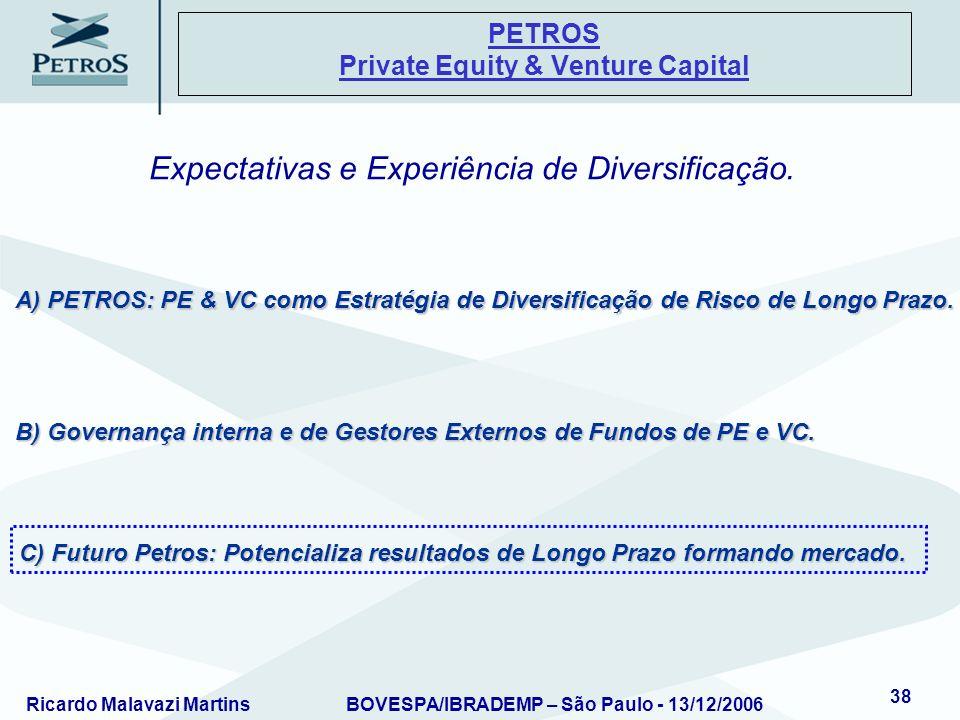 Ricardo Malavazi MartinsBOVESPA/IBRADEMP – São Paulo - 13/12/2006 38 PETROS Private Equity & Venture Capital Expectativas e Experiência de Diversifica