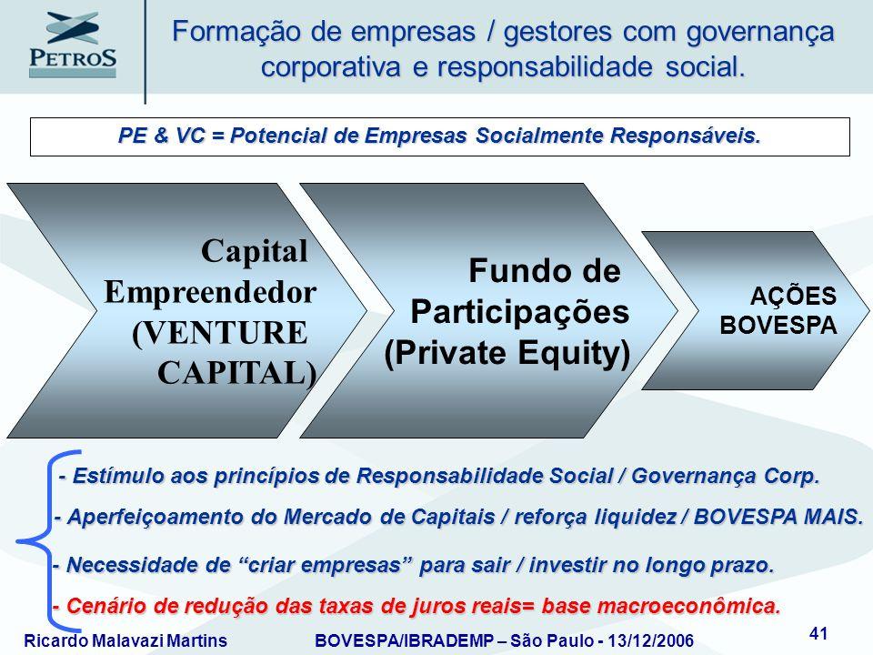Ricardo Malavazi MartinsBOVESPA/IBRADEMP – São Paulo - 13/12/2006 41 PE & VC = Potencial de Empresas Socialmente Responsáveis. Capital Empreendedor (V