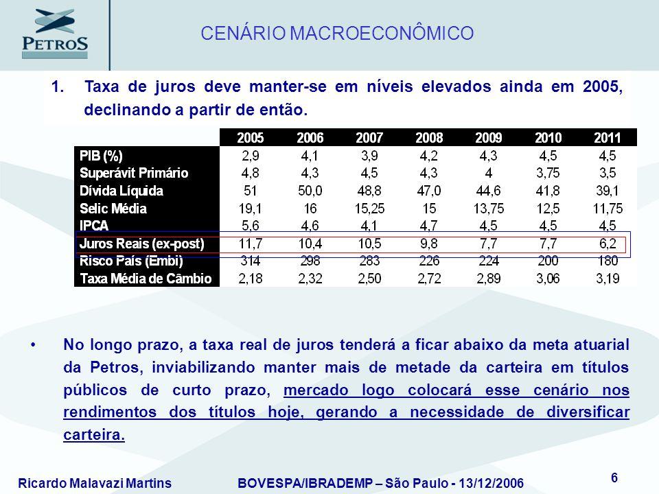 Ricardo Malavazi MartinsBOVESPA/IBRADEMP – São Paulo - 13/12/2006 7 Segmento Ago/03Set/04 META MÍNIMA 2005 / 2009 META MÁXIMA 2005 / 2009 Renda fixa 74,4568,8555,0074,00 Renda variável 14,1920,8320,0030,00 Imóveis5,194,202,504,50 Empréstimo aos Participantes3,473,823,006,00 Ajuste dos Investimentos da Petros ao cenário de redução da taxa real de juros no Brasil, que tende a ficar abaixo da meta atuarial no longo prazo (Em direção ao quadro semelhante ao dos grandes fundos internacionais): Estratégia de Alocação POLÍTICA DE INVESTIMENTOS.