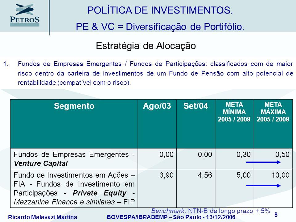 Ricardo Malavazi MartinsBOVESPA/IBRADEMP – São Paulo - 13/12/2006 9 PETROS Private Equity & Venture Capital Expectativas e Experiência de Diversificação.