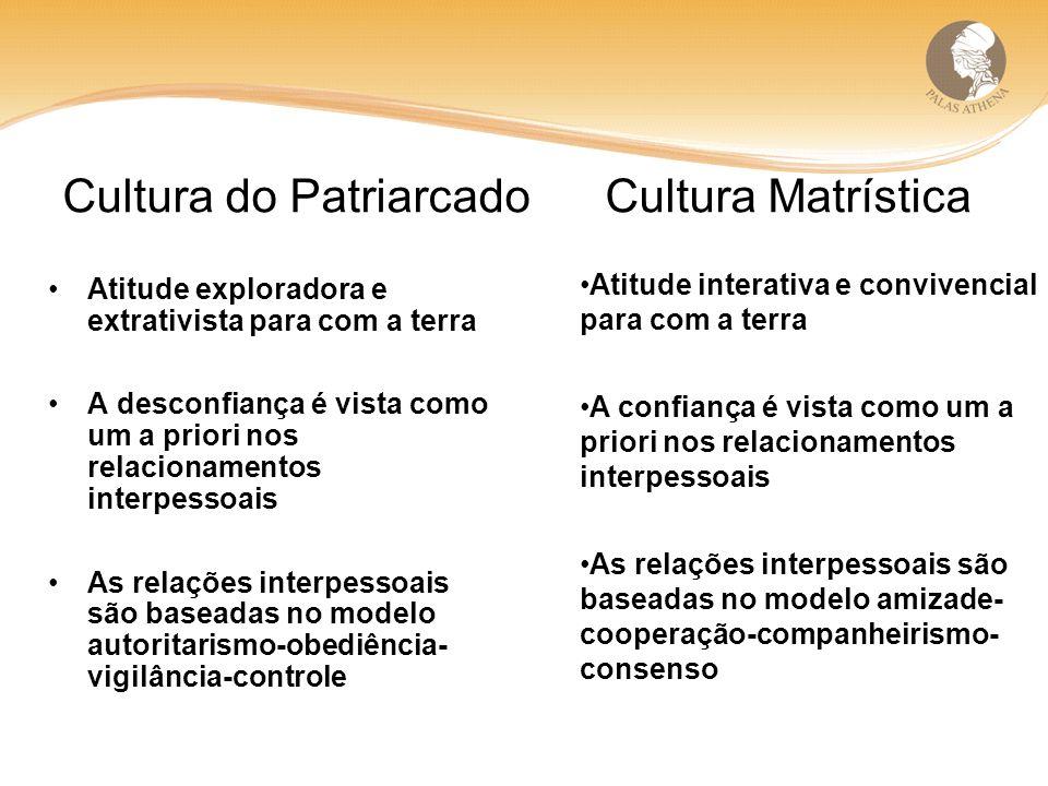 Atitude exploradora e extrativista para com a terra A desconfiança é vista como um a priori nos relacionamentos interpessoais As relações interpessoais são baseadas no modelo autoritarismo-obediência- vigilância-controle Atitude interativa e convivencial para com a terra A confiança é vista como um a priori nos relacionamentos interpessoais As relações interpessoais são baseadas no modelo amizade- cooperação-companheirismo- consenso Cultura do Patriarcado Cultura Matrística