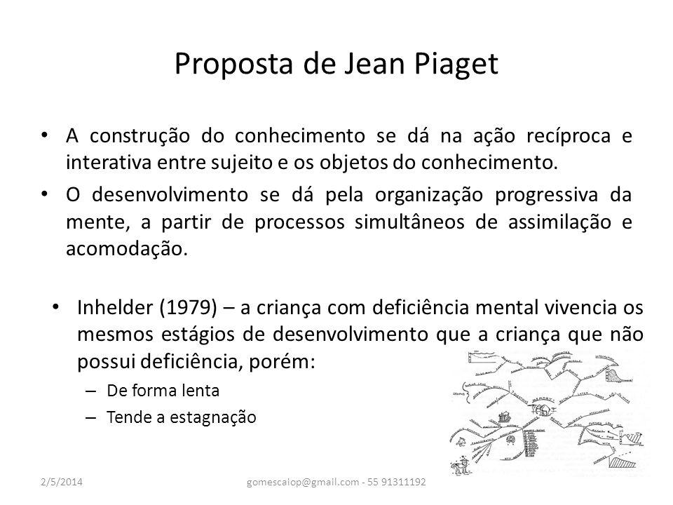 Proposta de Jean Piaget A construção do conhecimento se dá na ação recíproca e interativa entre sujeito e os objetos do conhecimento. O desenvolviment
