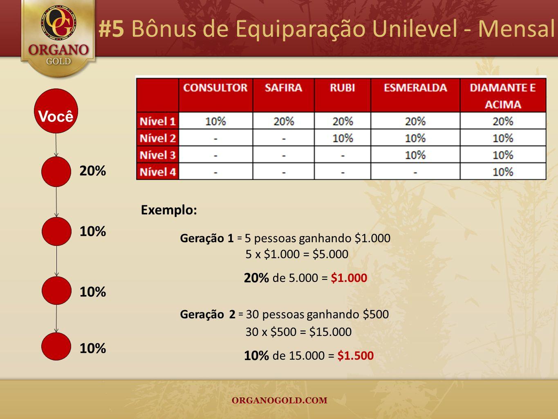 #5 Bônus de Equiparação Unilevel - Mensal Você 20% 10% Exemplo: Geração 1 = 5 pessoas ganhando $1.000 5 x $1.000 = $5.000 20% de 5.000 = $1.000 Geraçã