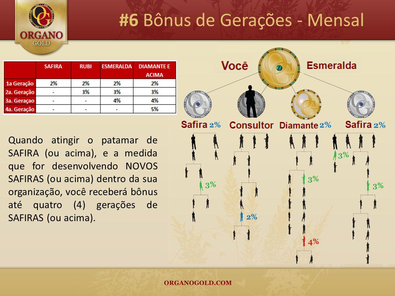 #6 Bônus de Gerações - Mensal Quando atingir o patamar de SAFIRA (ou acima), e a medida que for desenvolvendo NOVOS SAFIRAS (ou acima) dentro da sua o