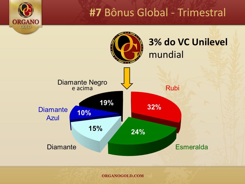 #7 Bônus Global - Trimestral 3% do VC Unilevel mundial 32% 24% 15% Diamante Azul 10% Diamante 19% Diamante Negro e acima Esmeralda Rubi