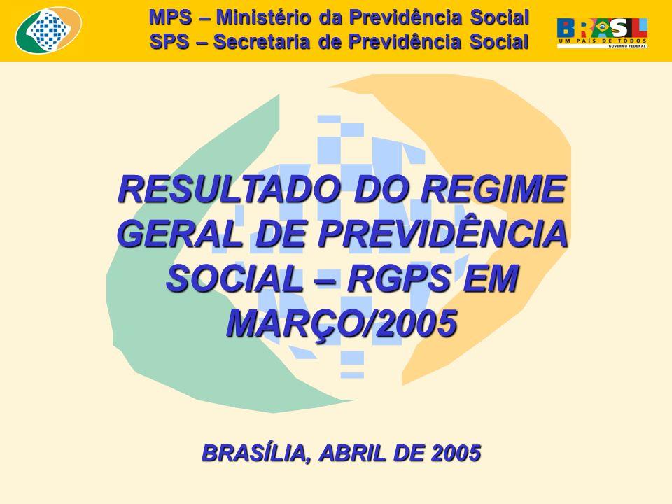 MPS – Ministério da Previdência Social SPS – Secretaria de Previdência Social RESULTADO DO REGIME GERAL DE PREVIDÊNCIA SOCIAL – RGPS EM MARÇO/2005 BRASÍLIA, ABRIL DE 2005