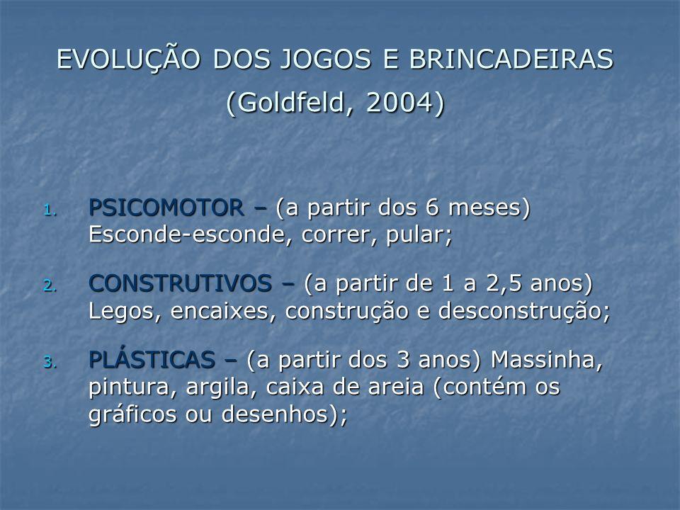 EVOLUÇÃO DOS JOGOS E BRINCADEIRAS (Goldfeld, 2004) 1.