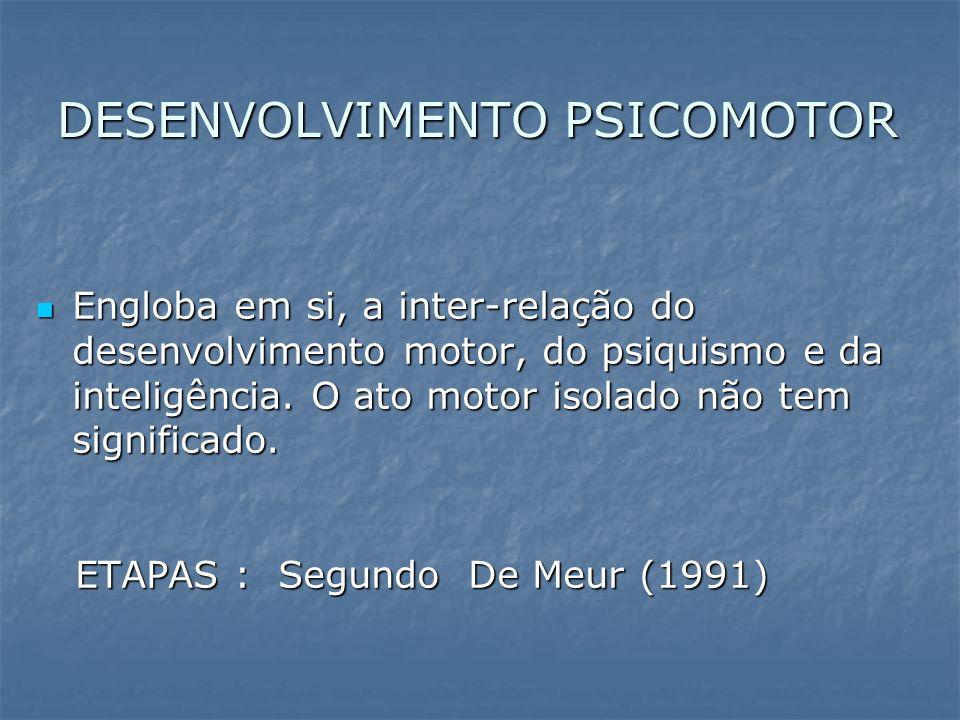 DESENVOLVIMENTO PSICOMOTOR Engloba em si, a inter-relação do desenvolvimento motor, do psiquismo e da inteligência.