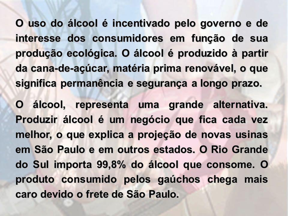 O uso do álcool é incentivado pelo governo e de interesse dos consumidores em função de sua produção ecológica. O álcool é produzido à partir da cana-