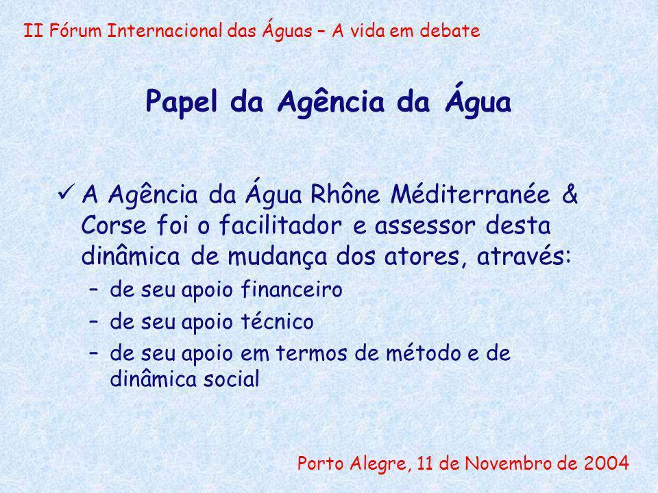 II Fórum Internacional das Águas – A vida em debate Porto Alegre, 11 de Novembro de 2004 Papel da Agência da Água A Agência da Água Rhône Méditerranée